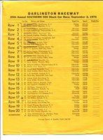 Darlington Raceway Line-up Sheet