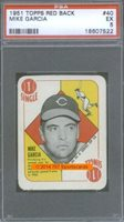1951 Topps Red Back 40 Mike Garcia PSA 5 (7522)